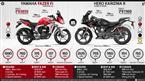New Yamaha Fazer Version 2.0 Fi vs. Hero Karizma R image