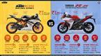 KTM RC 390 vs. Yamaha YZF-R25 image