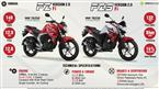 All You Need to Know about Yamaha FZ and FZS Version 2.0 Fi image