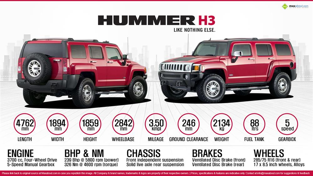 Quick Facts - Hummer H3 Infographic