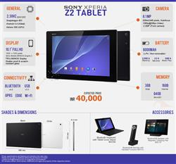 Sony Xperia Z2 Tablet LTE Features, Specifications, Details