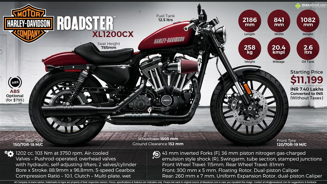 Harley Davidson Roadster Price Specs Images Mileage Colors