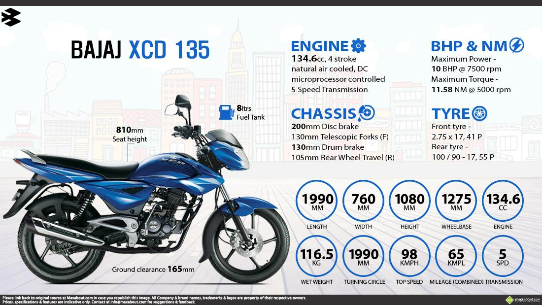 Bajaj XCD 135 Self Start Price, Specs, Review, Pics & Mileage in India