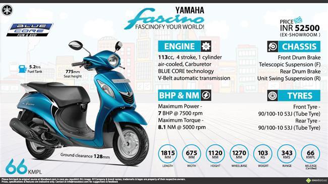 Yamaha Fascino - Fascinofy your world! infographic