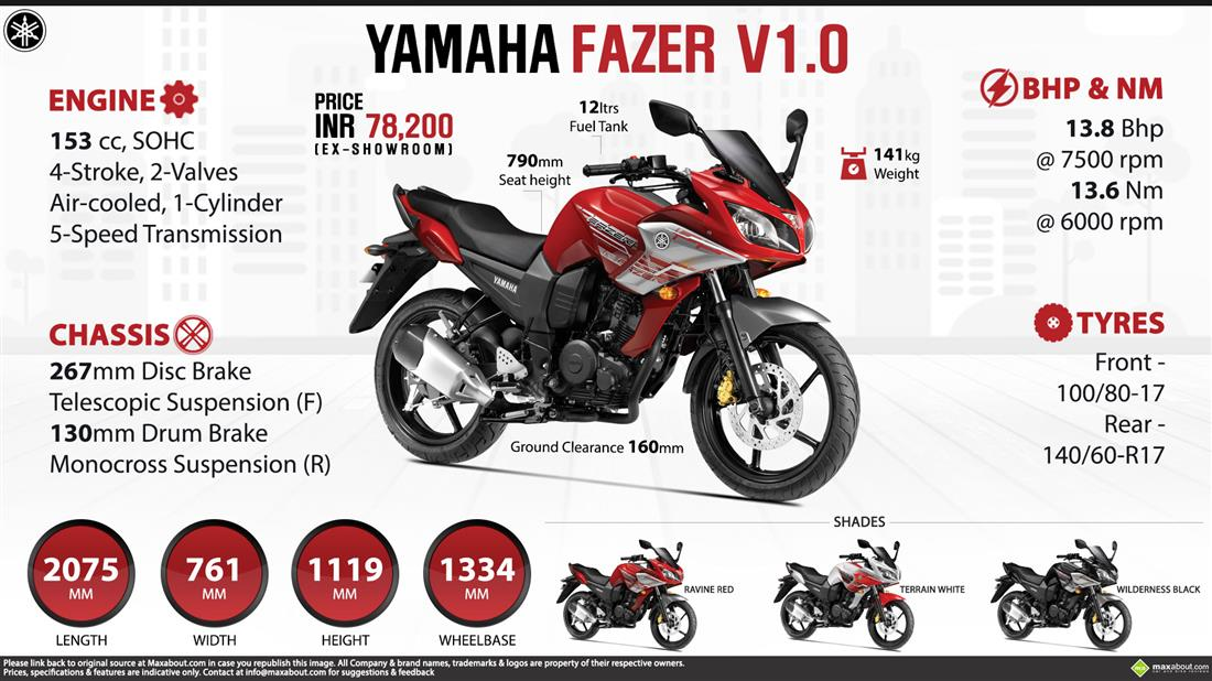 Yamaha Fazer Version 1 0 Price Specs Review Pics Mileage In India