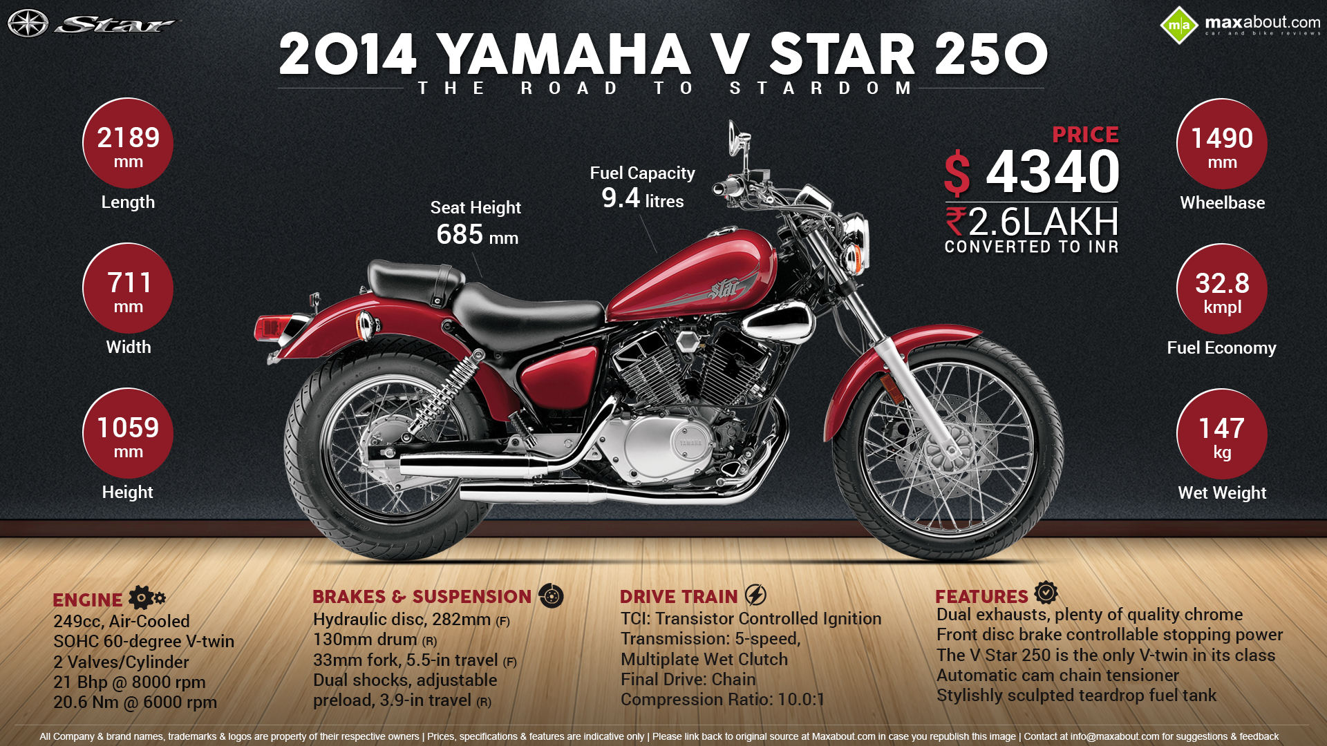 yamaha v star 250 the road to stardom rh images maxabout com Road King Headlight Wiring Diagram 1999 Chevy Silverado Fuel Pump Wiring Diagram