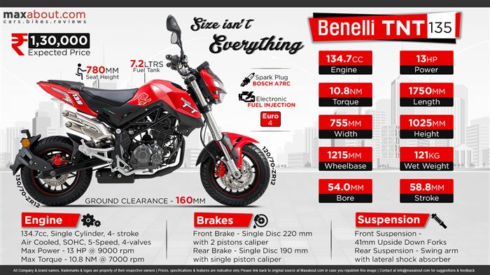 Benelli TNT 135 on Motorcycle com - ChinaRiders Forums