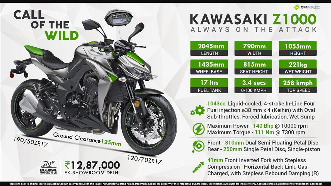 Kawasaki Z1000 Price in India, Specifications & Photos