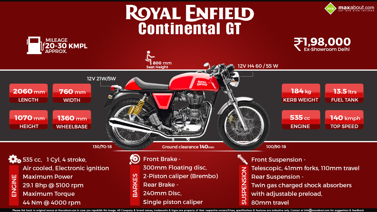 Quick Facts Royal Enfield Continental Gt