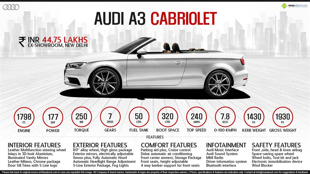 Audi A3 Cabriolet 35tfsi Petrol Price Specs Review Pics