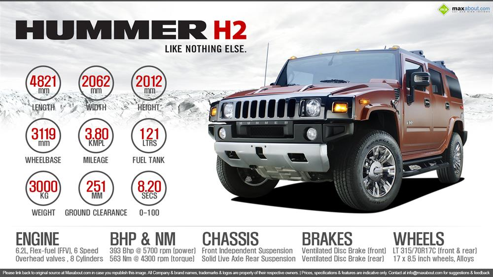 Hummer H2 Price, Specs, Review, Pics & Mileage in India