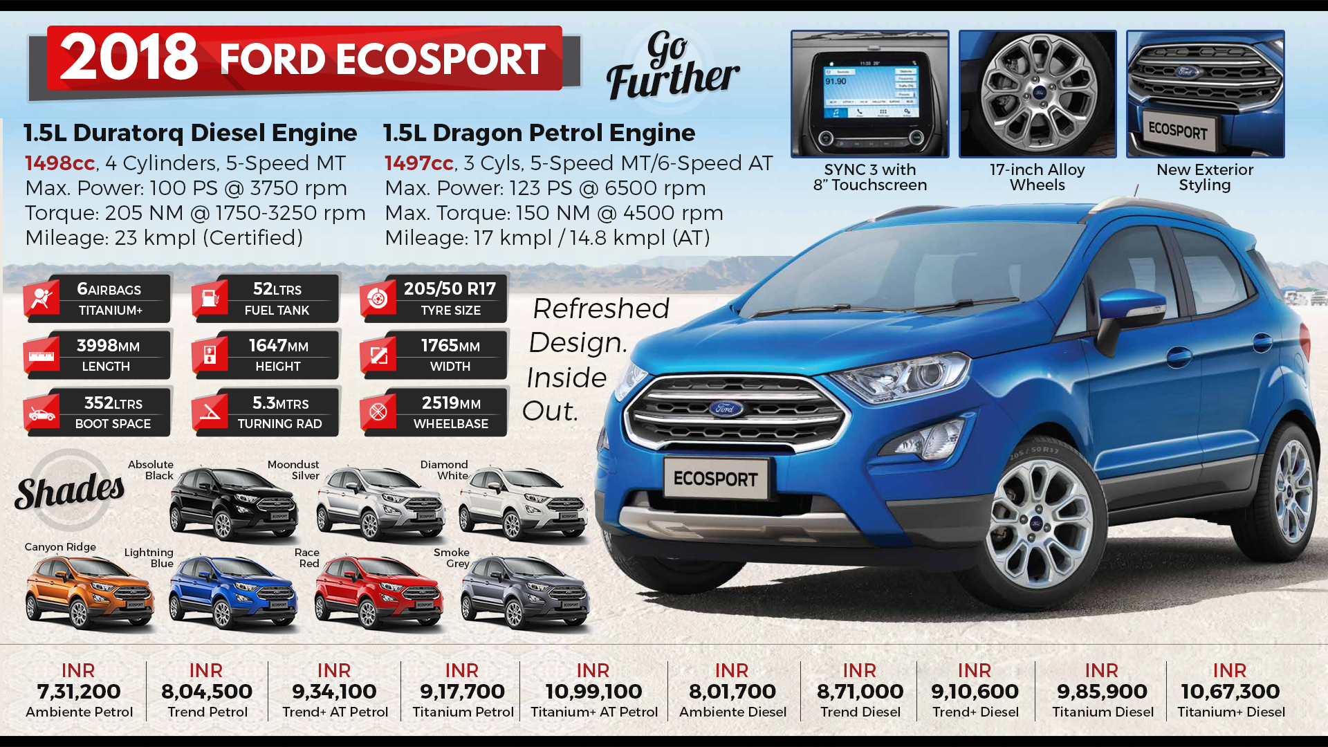 2018 Ford Ecosport Quick Specifications Price List
