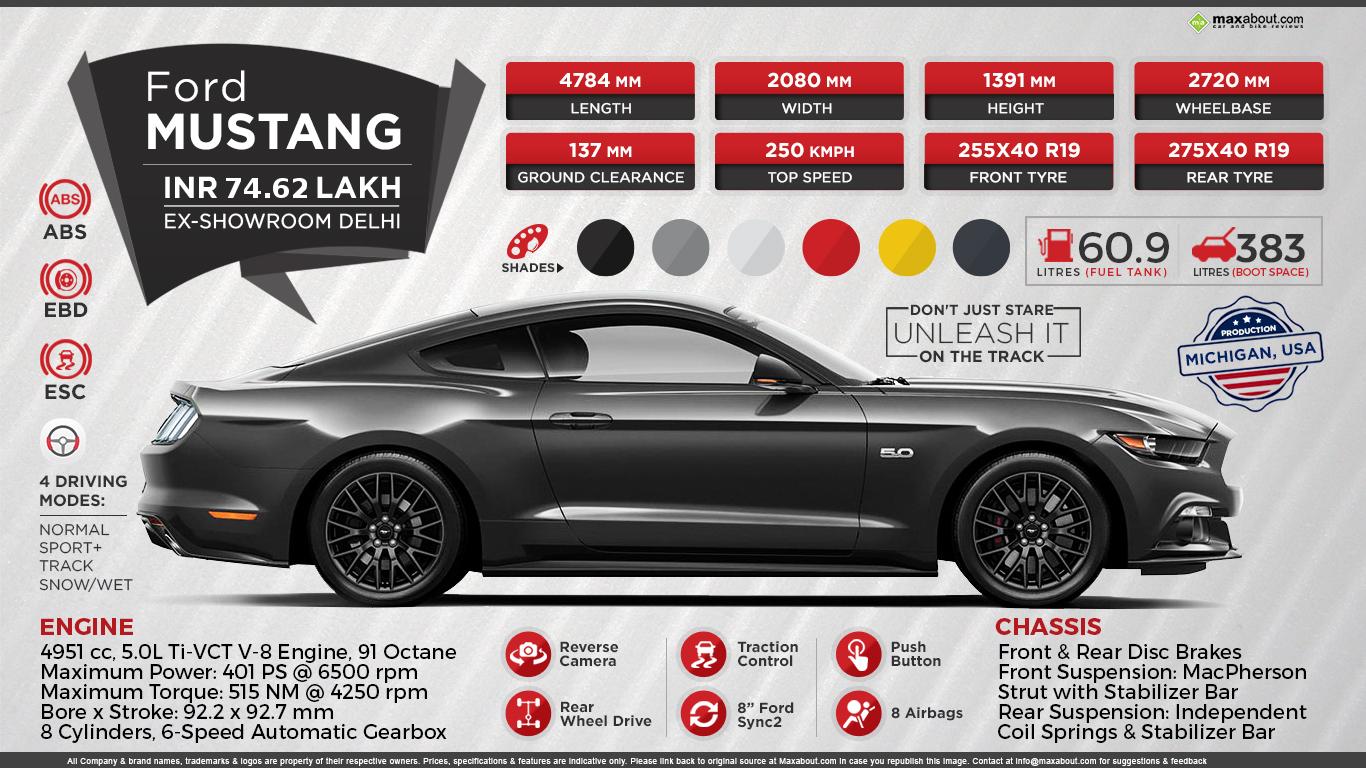 Mustang 1391 MUSTANG