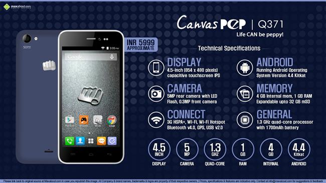 Quick Facts - Micromax Canvas Pep Q371 infographic