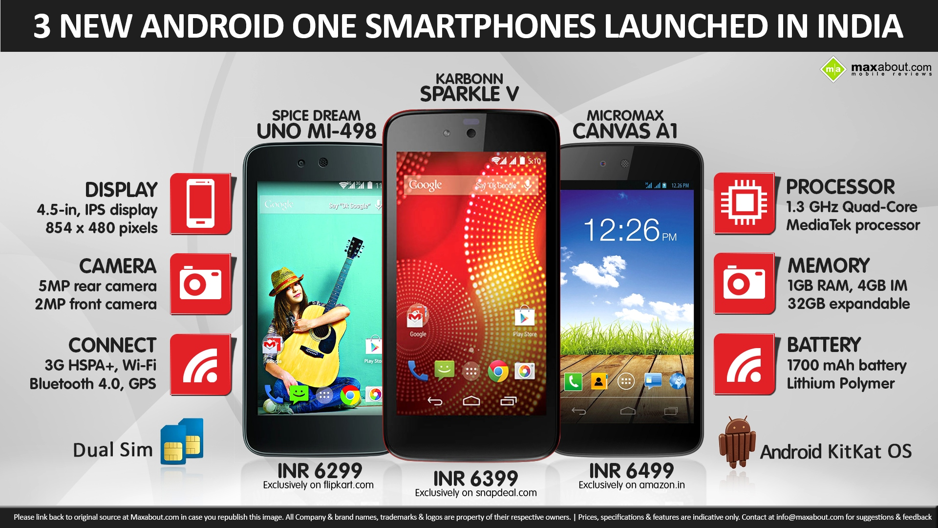 3 new android one smartphones spice dream uno karbonn sparkle v view full size voltagebd Images