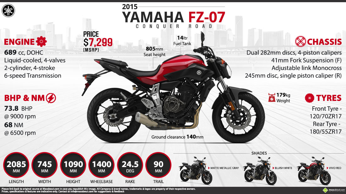 2015 yamaha fz 07 conquer road for Yamaha fz back tyre price
