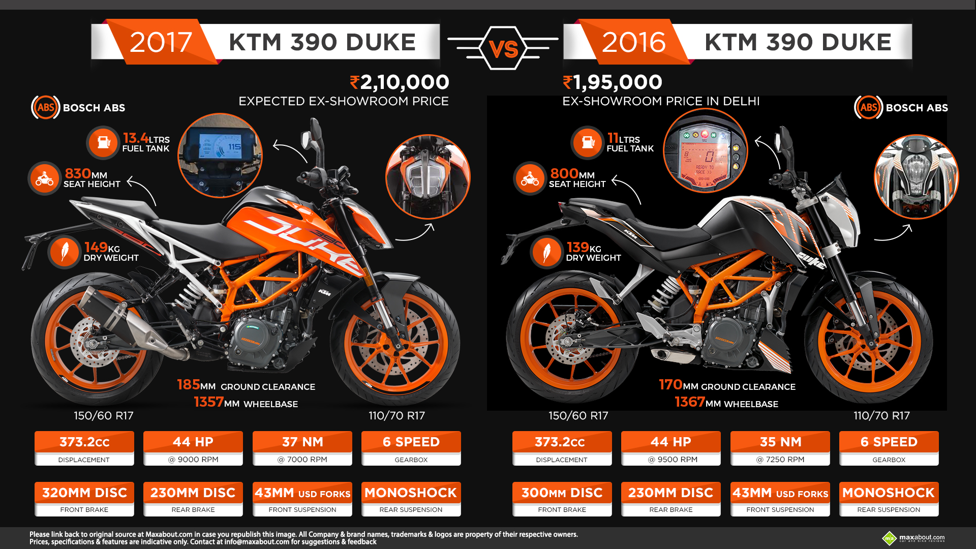 used rc car for sale with 2017 Ktm Duke 390 Vs 2016 Ktm Duke 390 on 2017 Ktm Duke 390 Vs 2016 Ktm Duke 390 likewise 2007 Lexus Lx 470 Overview C8086 also Classic Wooden Speed Boats as well Welderup S Dually Rat Rods Have Ste unk Look Nailed Video 102467 additionally Gumtree Gets A New Tree And A Classic Tear Jerker Ad.