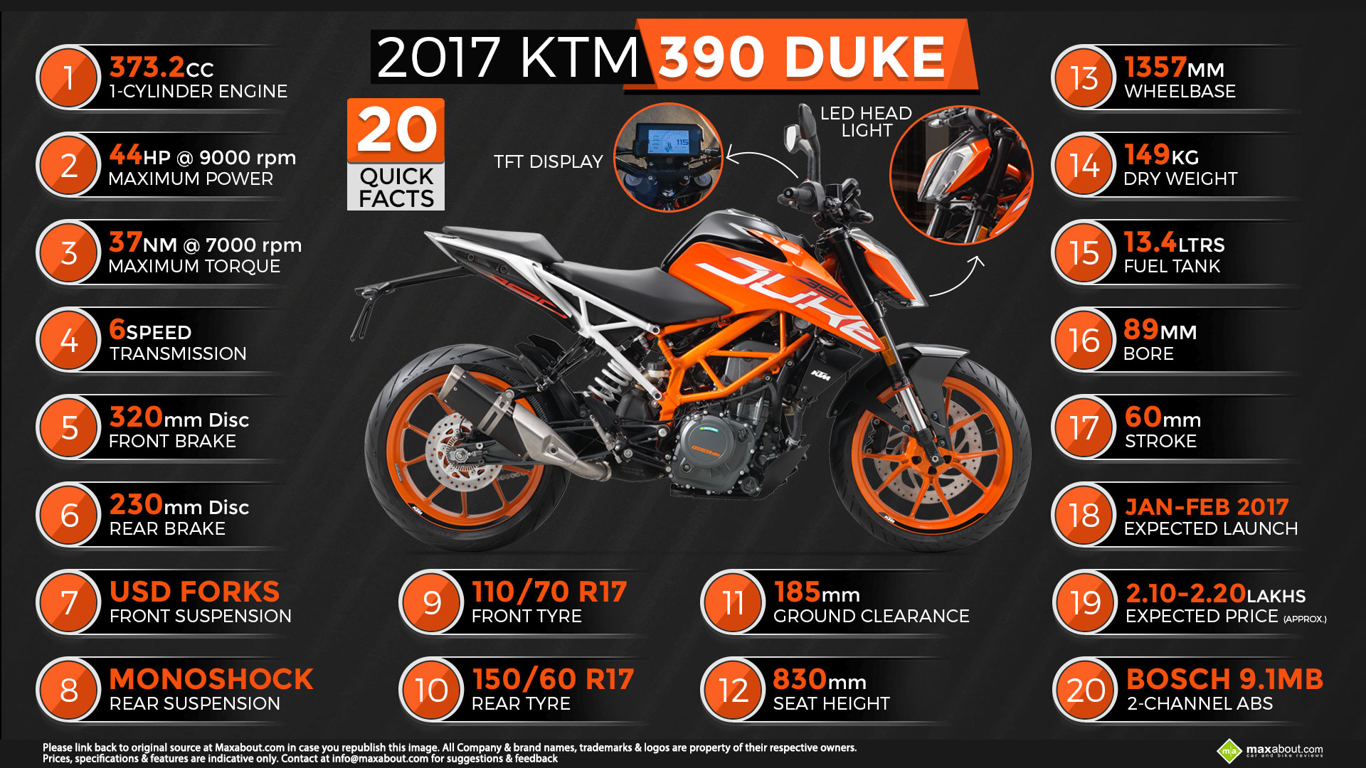 fun rc cars with 20 Quick Facts About 2017 Ktm Duke 390 on 2017 Lexus Ls460 Review in addition Rc Brushed Motor Vs Brushless Motor as well Barbie Club Chelsea Doll Assorted furthermore 2015 Hennessey Venom F5 likewise Losi Announces 4 New Rtrs In 118 110 124 Scale.