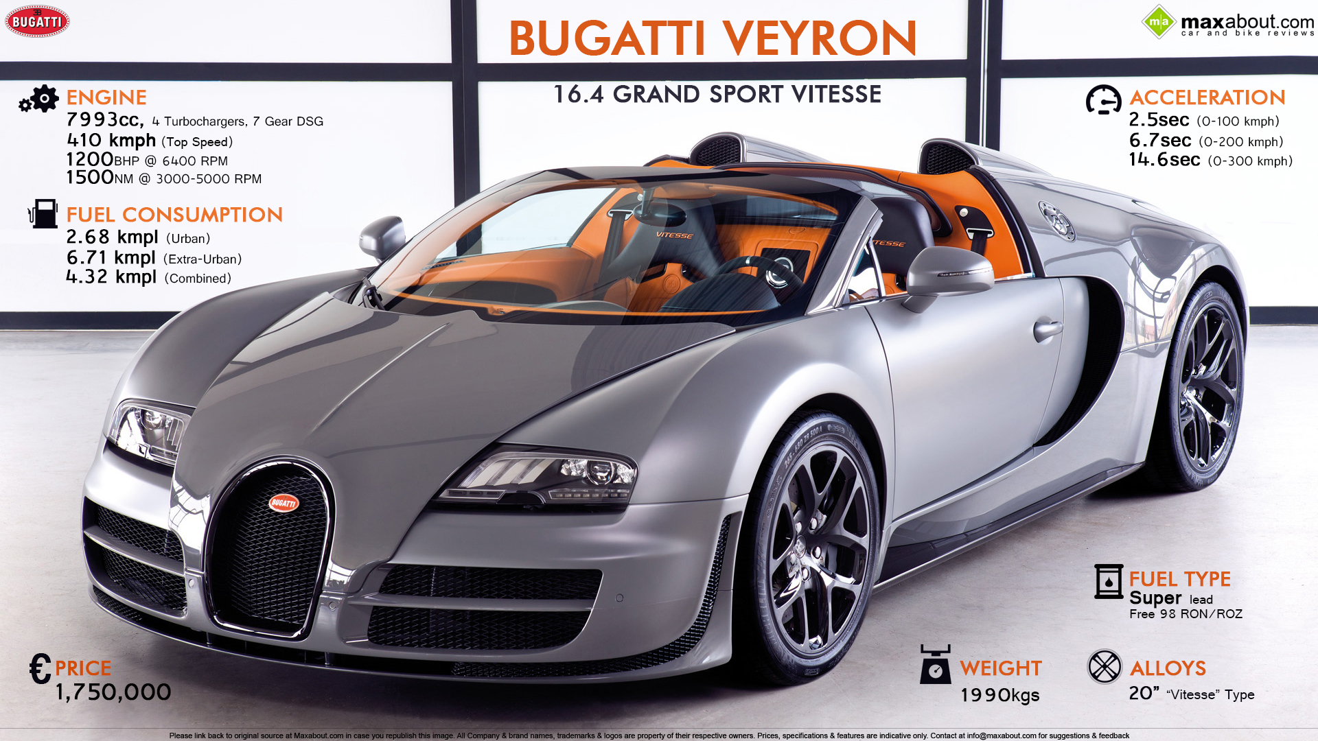 bugatti veyron vitesse the fastest roadster in the world. Black Bedroom Furniture Sets. Home Design Ideas
