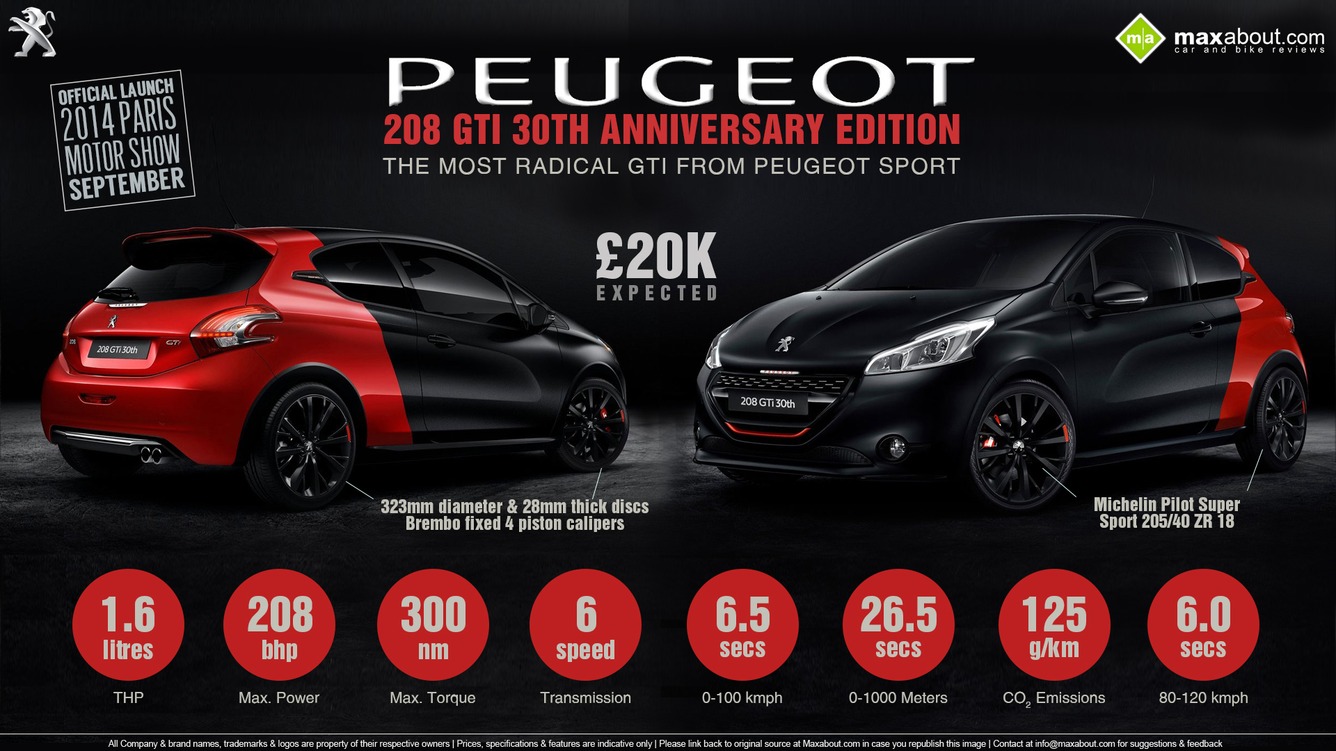 quick facts about peugeot 208 gti 30th anniversary edition. Black Bedroom Furniture Sets. Home Design Ideas