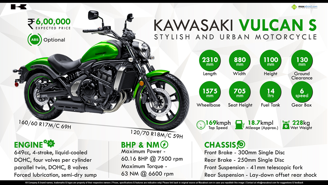 fast rc car with Kawasaki Vulcan S on Image 2095551 further Diversion F Vs Cbr650f Vs Ninja 650 likewise Y0708 Fg Leopard 4wd  petition Hydr Brake Clear likewise Watch moreover 2015 Lexus Rc F.