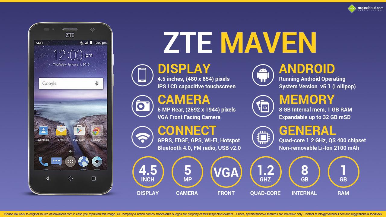 many battery zte maven memory has